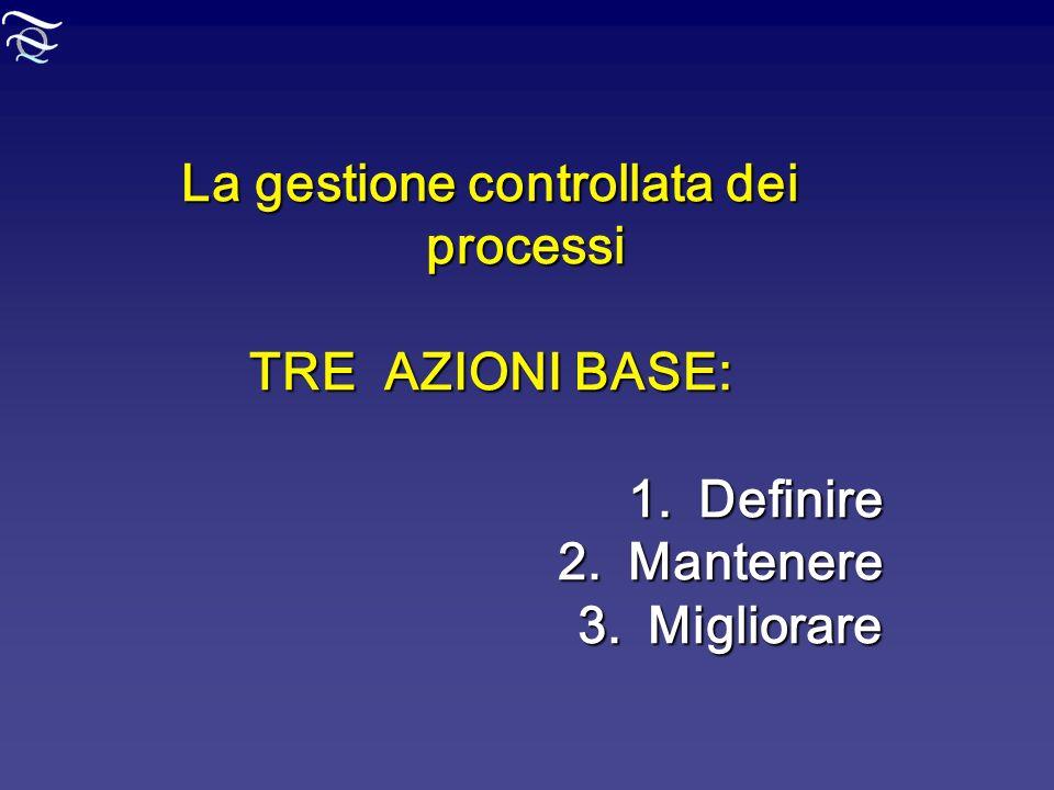 La gestione controllata dei processi