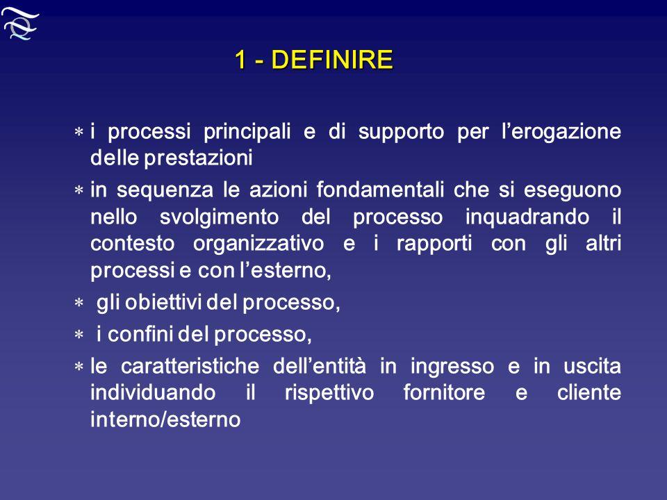 1 - DEFINIRE i processi principali e di supporto per l'erogazione delle prestazioni.