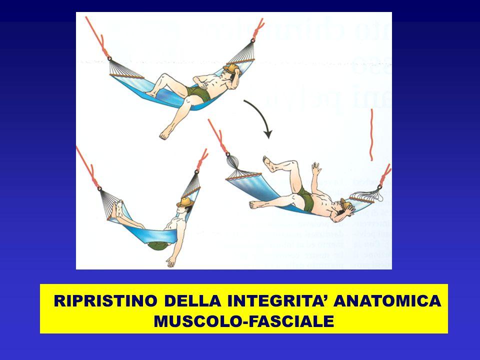 RIPRISTINO DELLA INTEGRITA' ANATOMICA MUSCOLO-FASCIALE