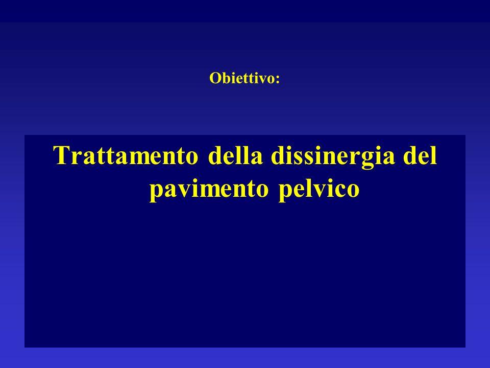 Trattamento della dissinergia del pavimento pelvico
