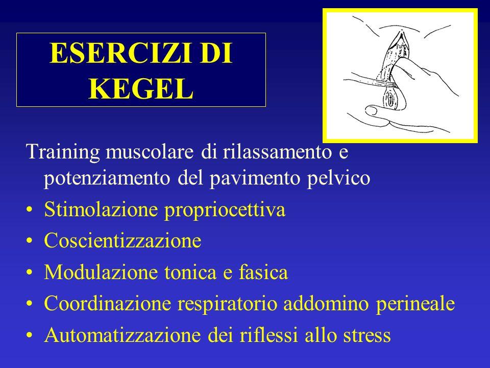 ESERCIZI DI KEGEL Training muscolare di rilassamento e potenziamento del pavimento pelvico. Stimolazione propriocettiva.