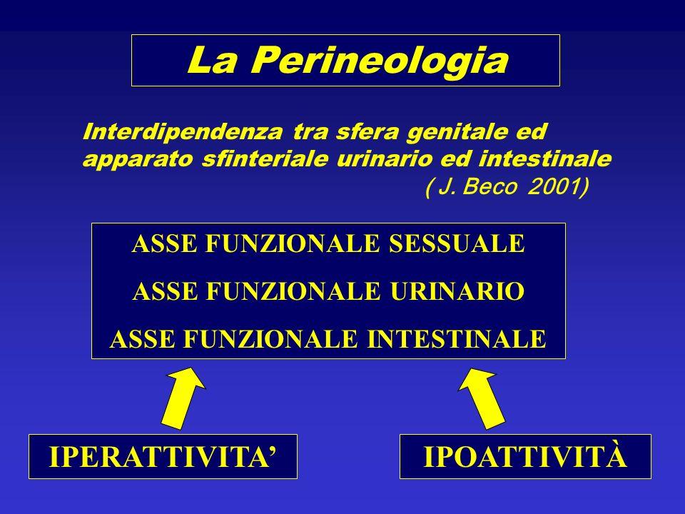 La Perineologia IPERATTIVITA' IPOATTIVITÀ ASSE FUNZIONALE SESSUALE