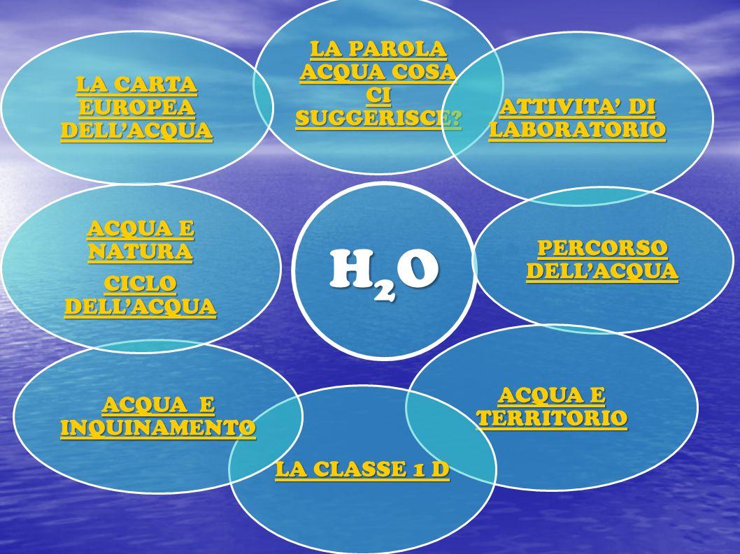 H2O LA PAROLA ACQUA COSA CI SUGGERISCE ATTIVITA' DI LABORATORIO