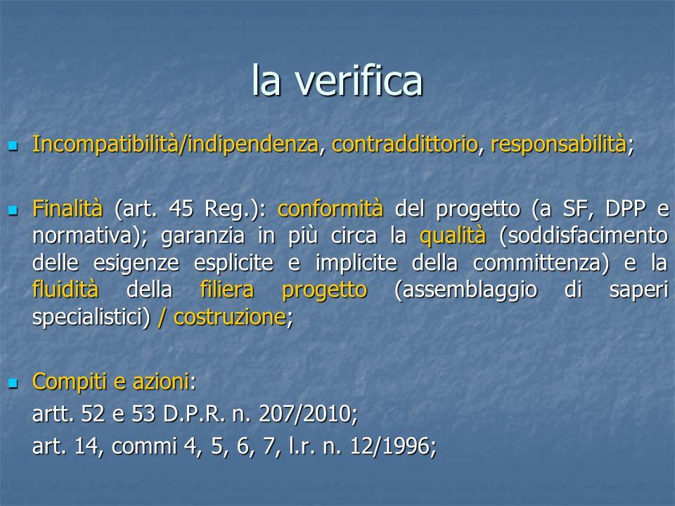 la verifica Incompatibilità/indipendenza, contraddittorio, responsabilità;