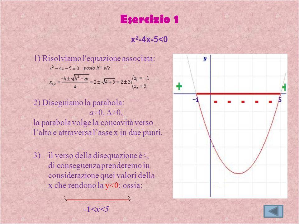 Esercizio 1 x2-4x-5<0 1) Risolviamo l equazione associata: