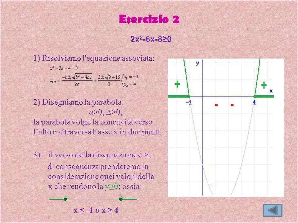 Esercizio 2 2x2-6x-8≥0 1) Risolviamo l equazione associata: