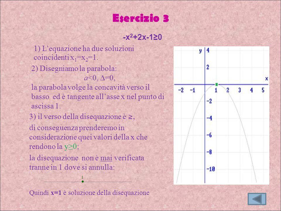Esercizio 3 -x2+2x-1≥0 1) L'equazione ha due soluzioni