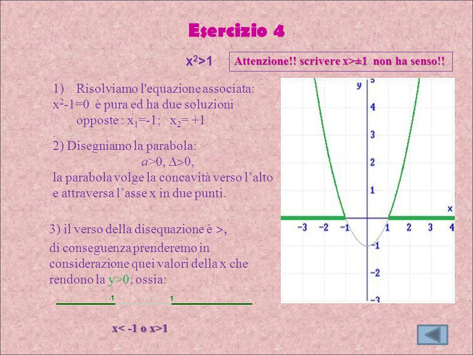 Esercizio 4 x2>1 Risolviamo l equazione associata: