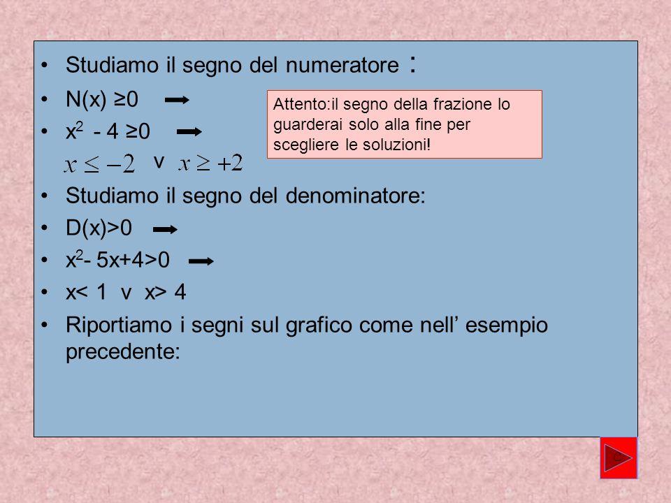 Studiamo il segno del numeratore : N(x) ≥0 x2 - 4 ≥0
