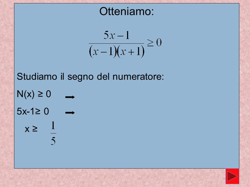 Otteniamo: Studiamo il segno del numeratore: N(x) ≥ 0 5x-1≥ 0 x ≥ C