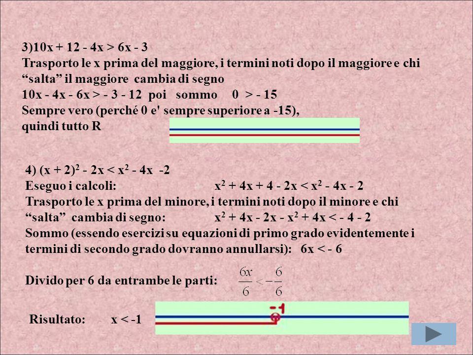 3)10x + 12 - 4x > 6x - 3 Trasporto le x prima del maggiore, i termini noti dopo il maggiore e chi salta il maggiore cambia di segno 10x - 4x - 6x > - 3 - 12 poi sommo 0 > - 15 Sempre vero (perché 0 e sempre superiore a -15),