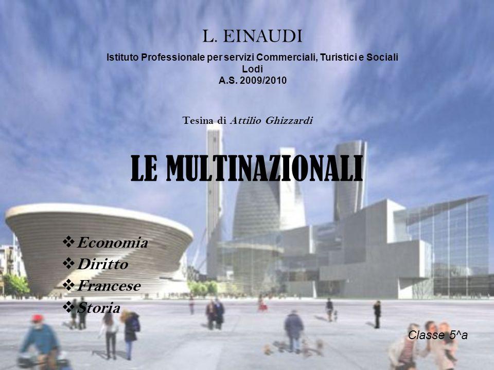 Economia Diritto Francese Storia