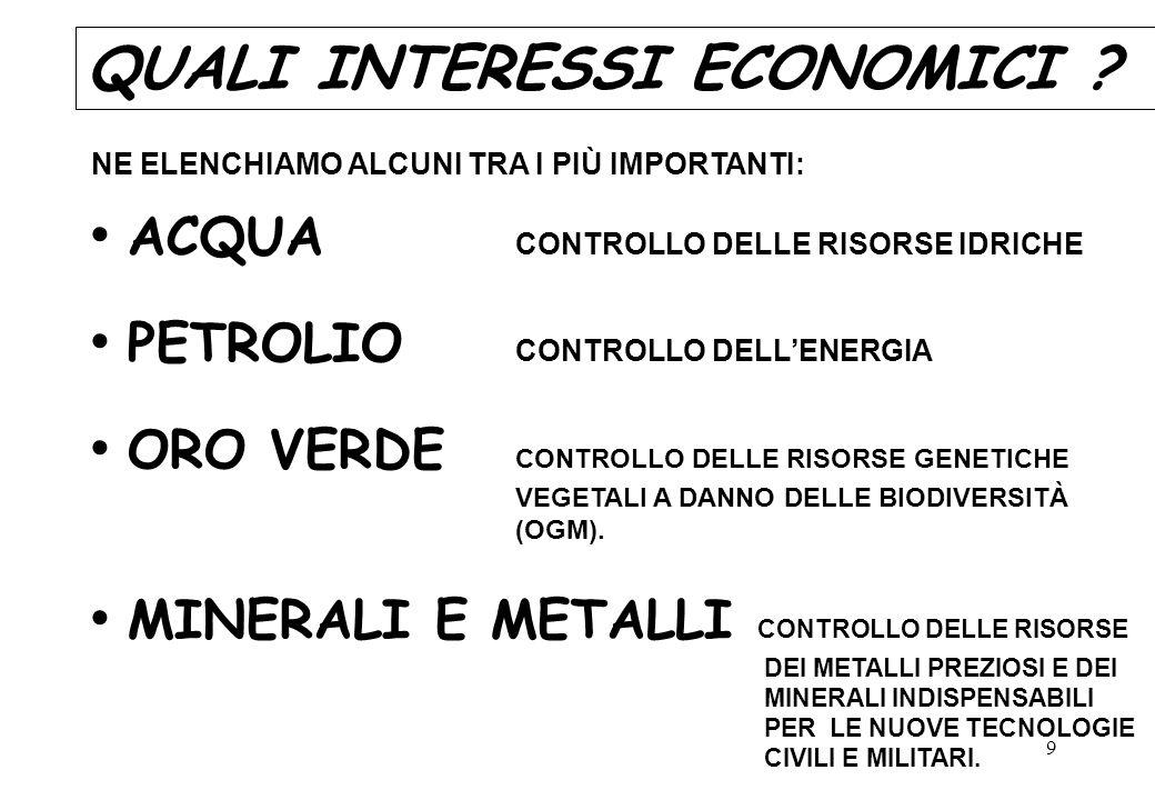 QUALI INTERESSI ECONOMICI