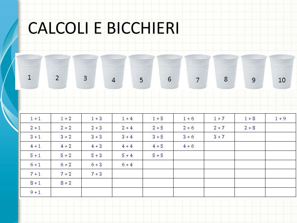 CALCOLI E BICCHIERI 1 2 3 4 5 6 7 8 9 10