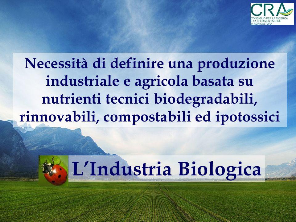 L'Industria Biologica