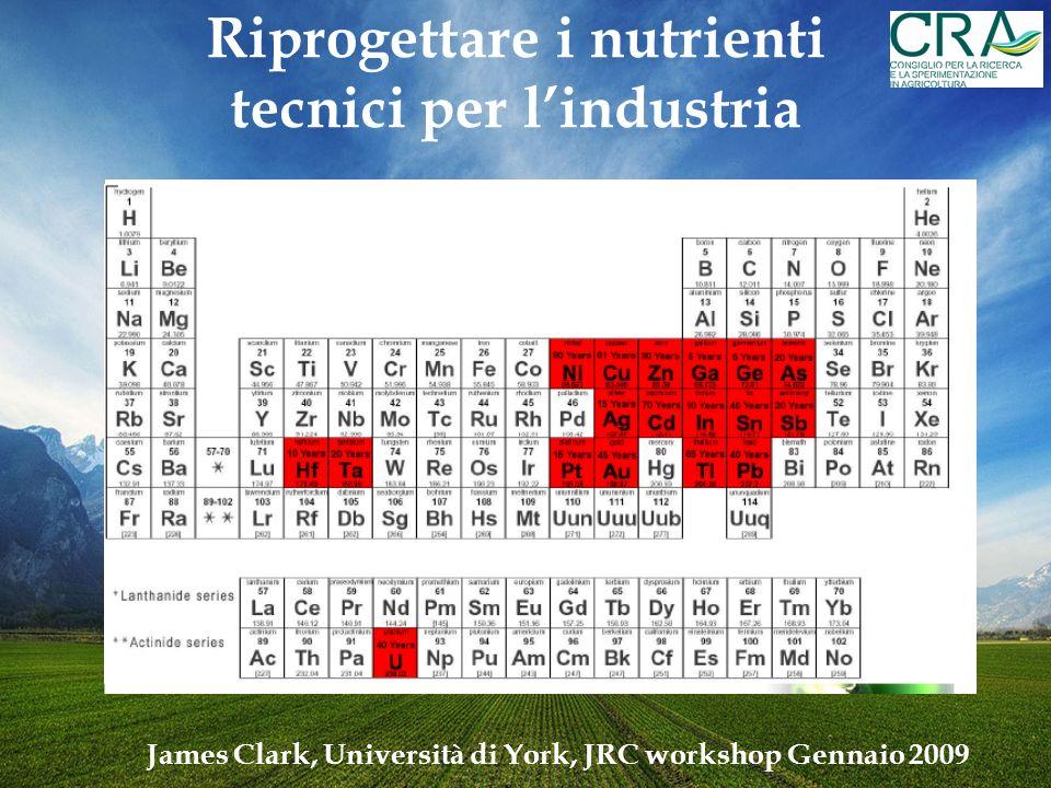 Riprogettare i nutrienti tecnici per l'industria