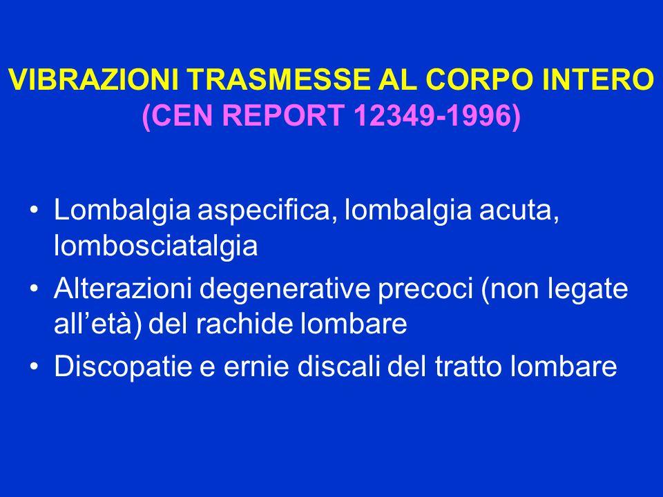 VIBRAZIONI TRASMESSE AL CORPO INTERO (CEN REPORT 12349-1996)