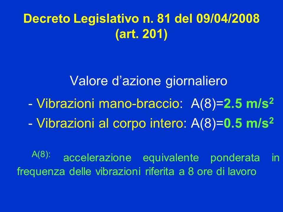 Decreto Legislativo n. 81 del 09/04/2008 (art. 201)