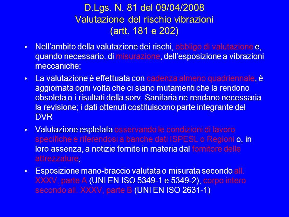 D. Lgs. N. 81 del 09/04/2008 Valutazione del rischio vibrazioni (artt
