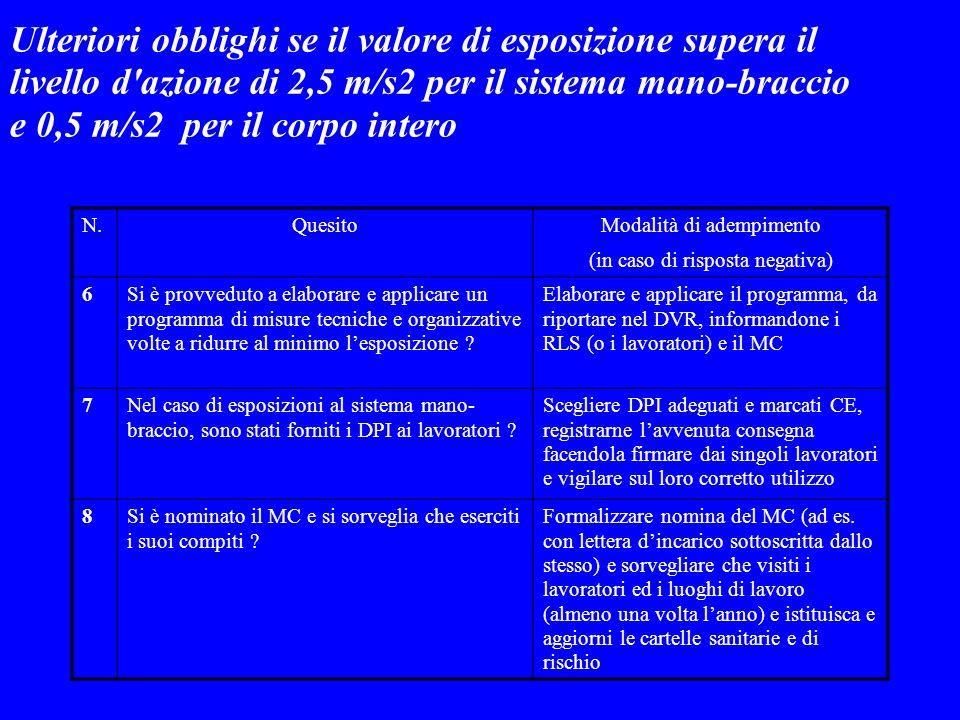 Ulteriori obblighi se il valore di esposizione supera il livello d azione di 2,5 m/s2 per il sistema mano-braccio e 0,5 m/s2 per il corpo intero