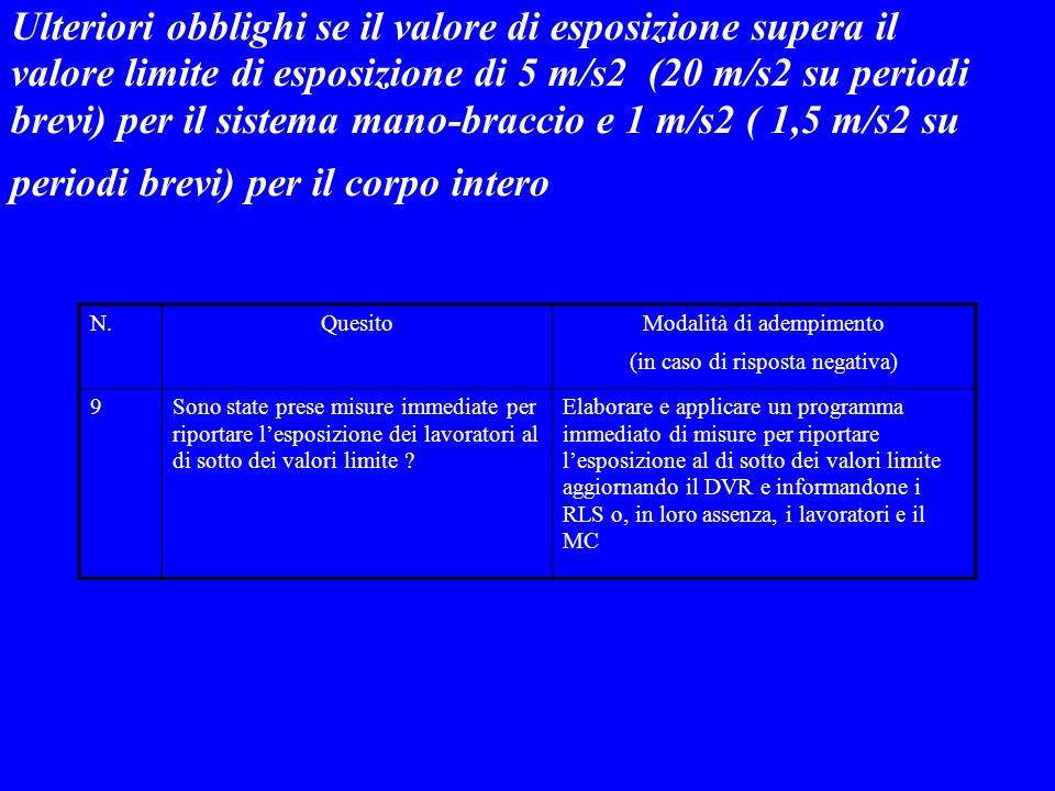 Ulteriori obblighi se il valore di esposizione supera il valore limite di esposizione di 5 m/s2 (20 m/s2 su periodi brevi) per il sistema mano-braccio e 1 m/s2 ( 1,5 m/s2 su periodi brevi) per il corpo intero