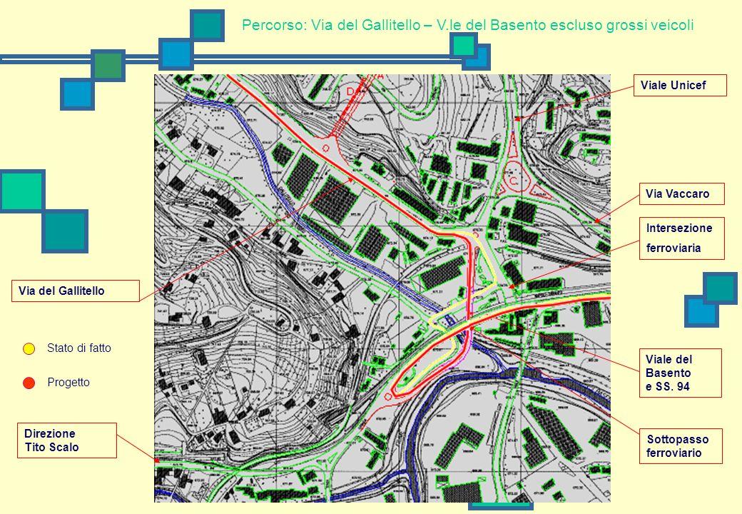 Percorso: Via del Gallitello – V.le del Basento escluso grossi veicoli
