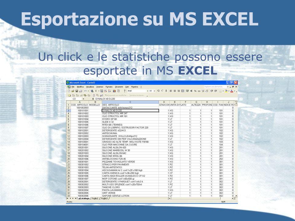 Un click e le statistiche possono essere esportate in MS EXCEL