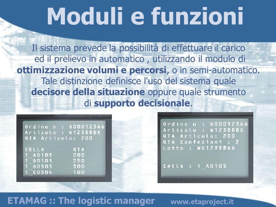 Moduli e funzioni