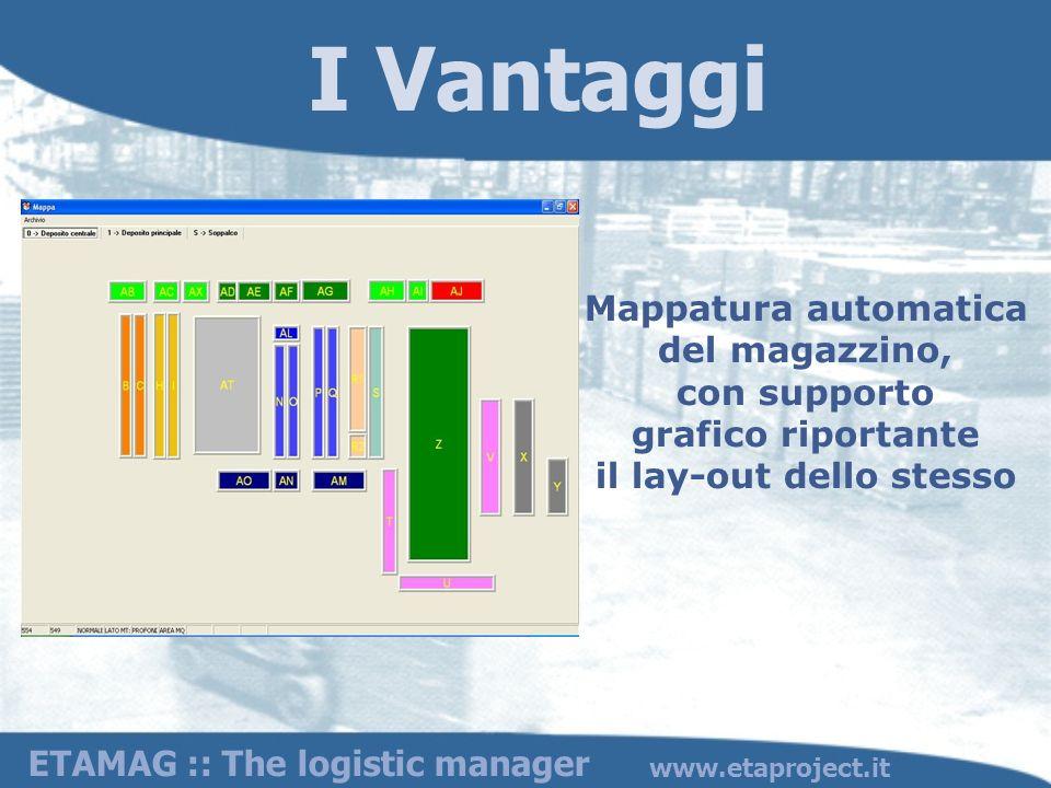 I Vantaggi Mappatura automatica del magazzino, con supporto grafico riportante il lay-out dello stesso.