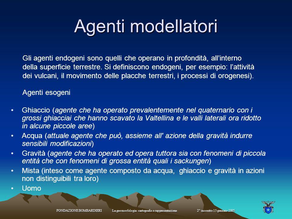 Agenti modellatori