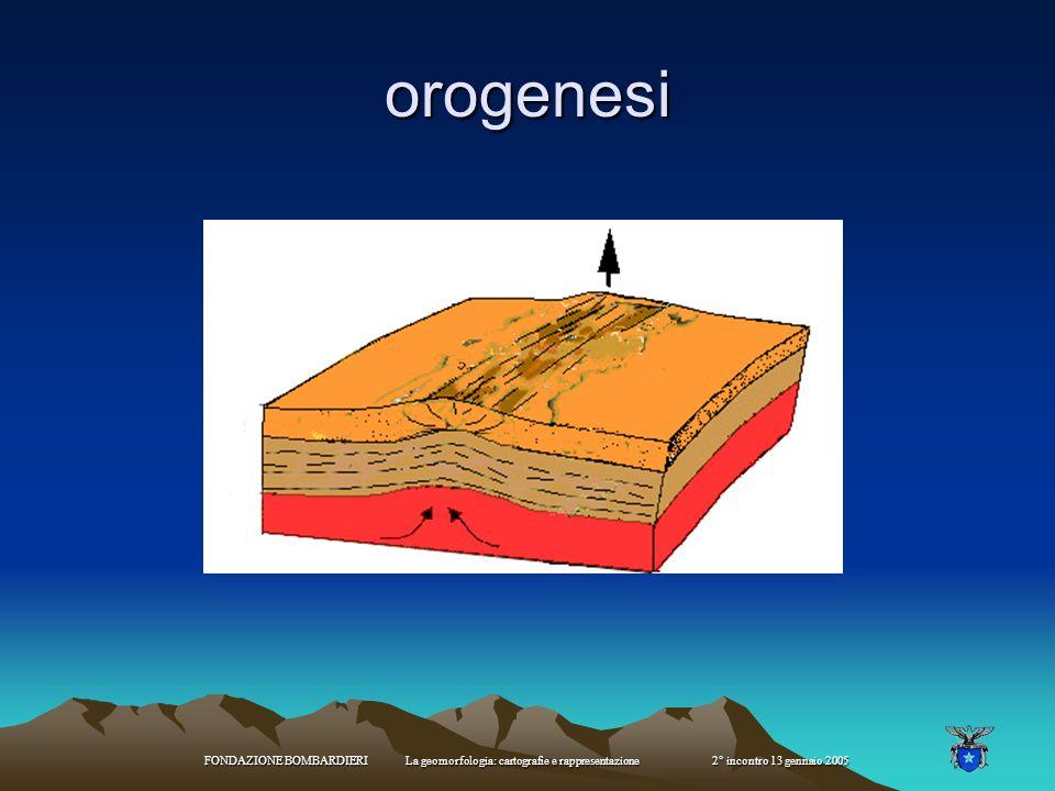 orogenesi FONDAZIONE BOMBARDIERI La geomorfologia: cartografie e rappresentazione 2° incontro 13 gennaio 2005.