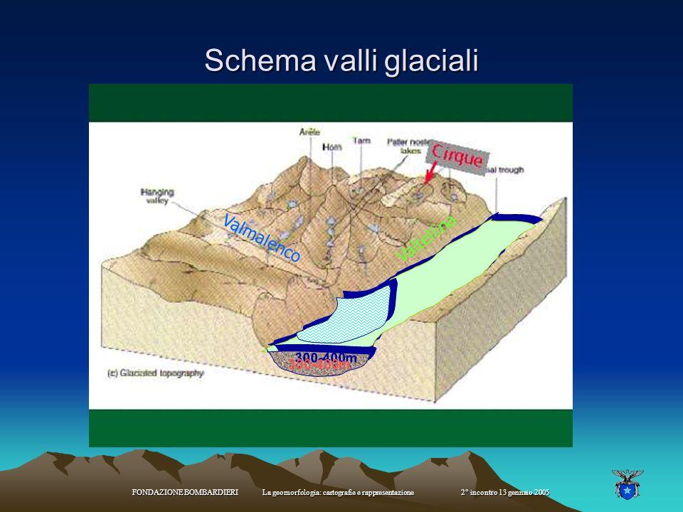Schema valli glaciali Valmalenco Valtellina 300-400m