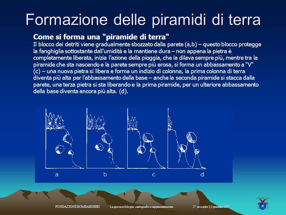 Formazione delle piramidi di terra