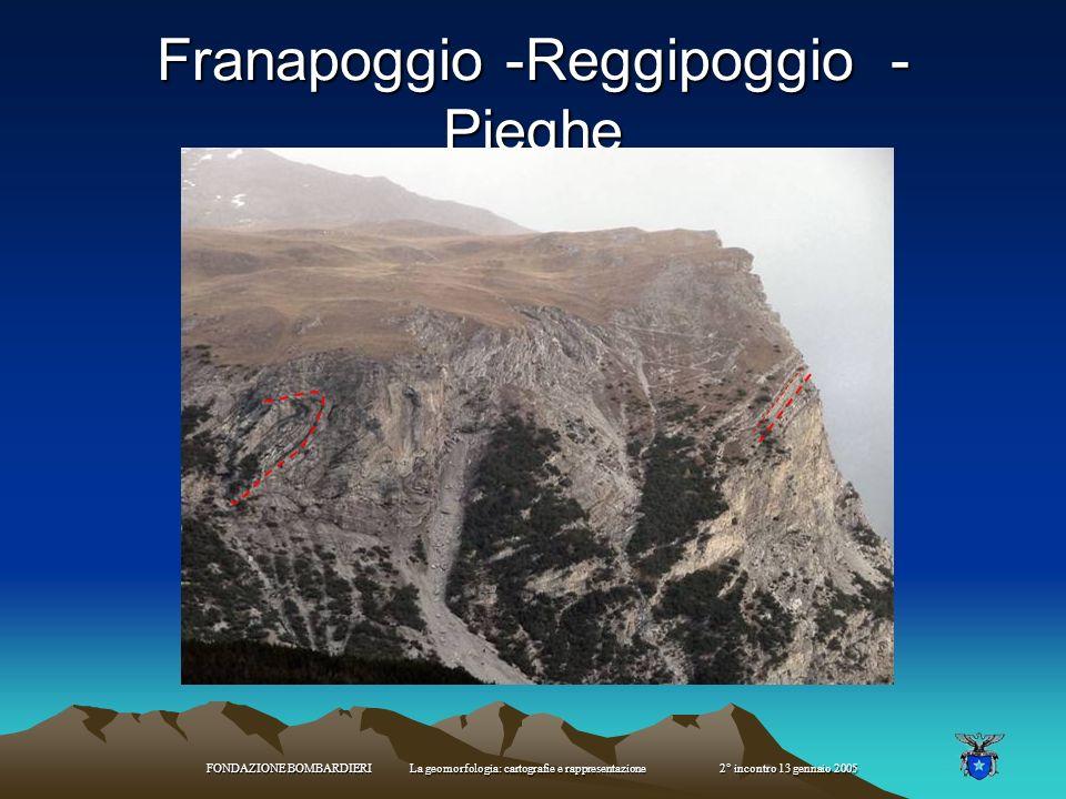 Franapoggio -Reggipoggio - Pieghe