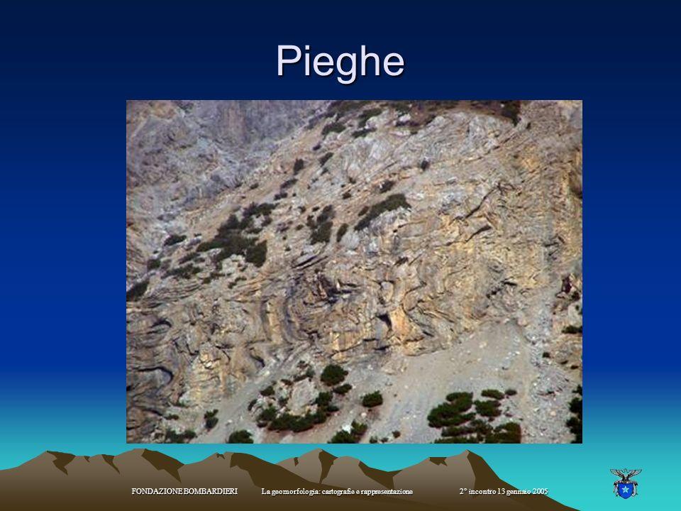 Pieghe FONDAZIONE BOMBARDIERI La geomorfologia: cartografie e rappresentazione 2° incontro 13 gennaio 2005.