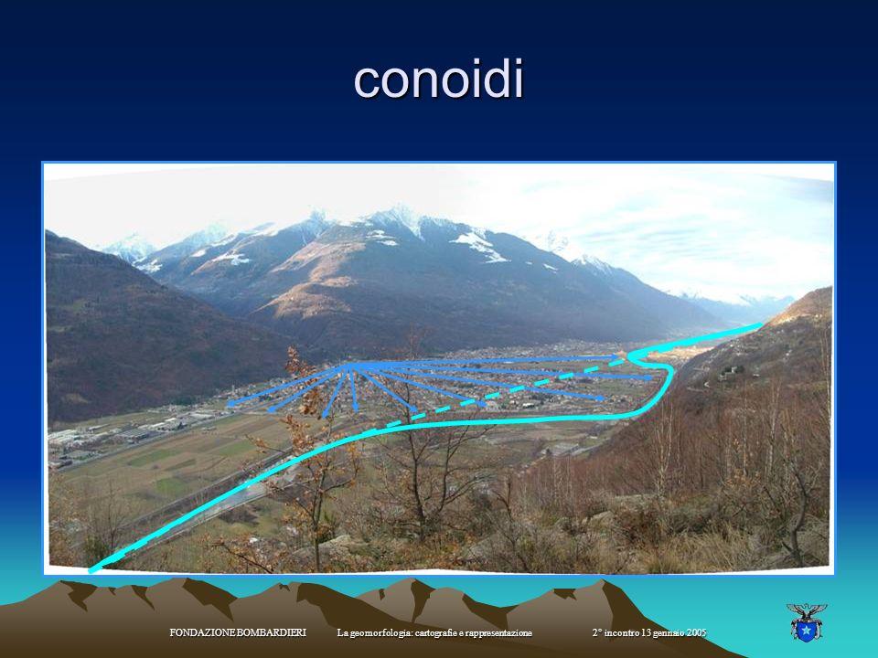 conoidi FONDAZIONE BOMBARDIERI La geomorfologia: cartografie e rappresentazione 2° incontro 13 gennaio 2005.