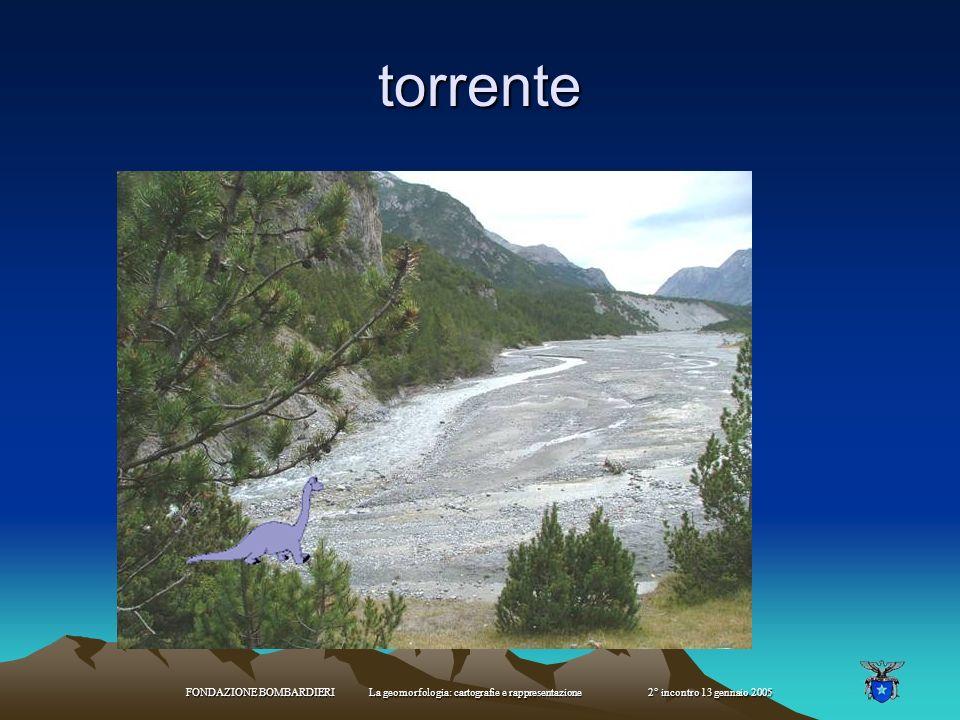 torrente FONDAZIONE BOMBARDIERI La geomorfologia: cartografie e rappresentazione 2° incontro 13 gennaio 2005.