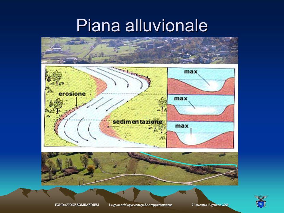 Piana alluvionale