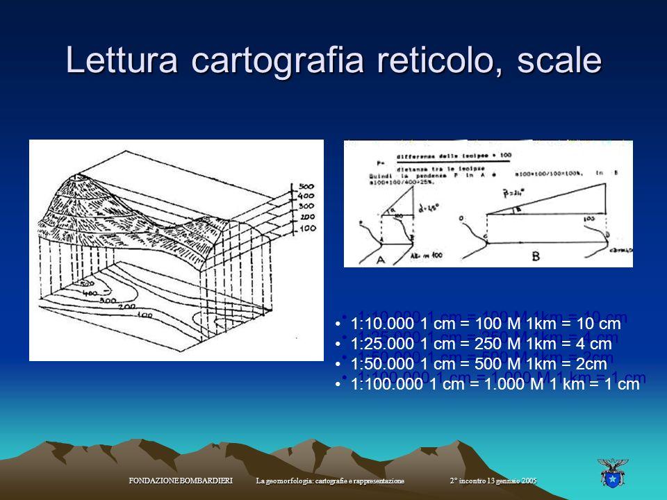Lettura cartografia reticolo, scale