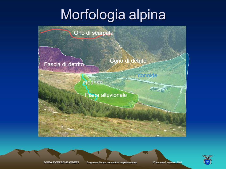 Morfologia alpina Orlo di scarpata Cono di detrito Fascia di detrito