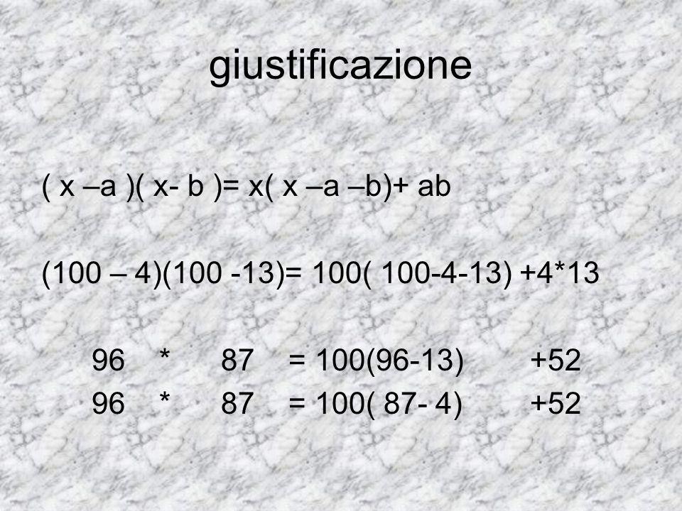 giustificazione ( x –a )( x- b )= x( x –a –b)+ ab