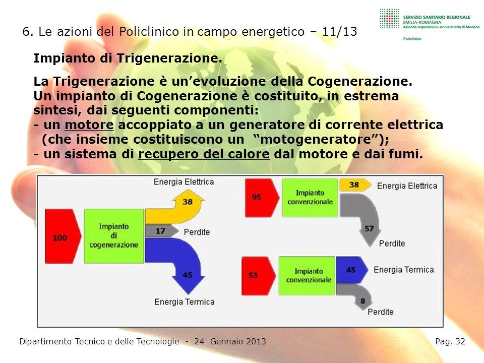 Dipartimento Tecnico e delle Tecnologie - 24 Gennaio 2013 Pag. 32
