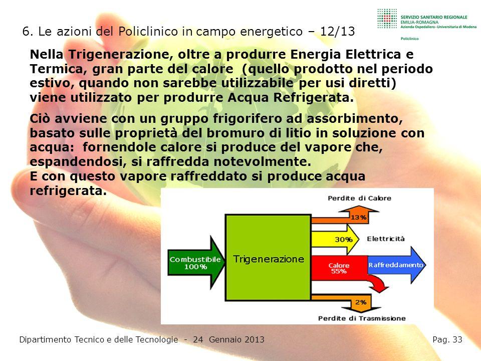 Dipartimento Tecnico e delle Tecnologie - 24 Gennaio 2013 Pag. 33