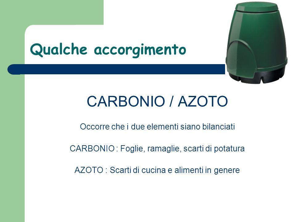 Qualche accorgimento CARBONIO / AZOTO