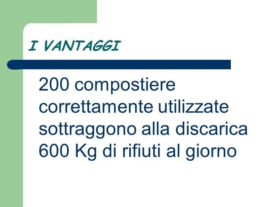 I VANTAGGI 200 compostiere correttamente utilizzate sottraggono alla discarica 600 Kg di rifiuti al giorno.