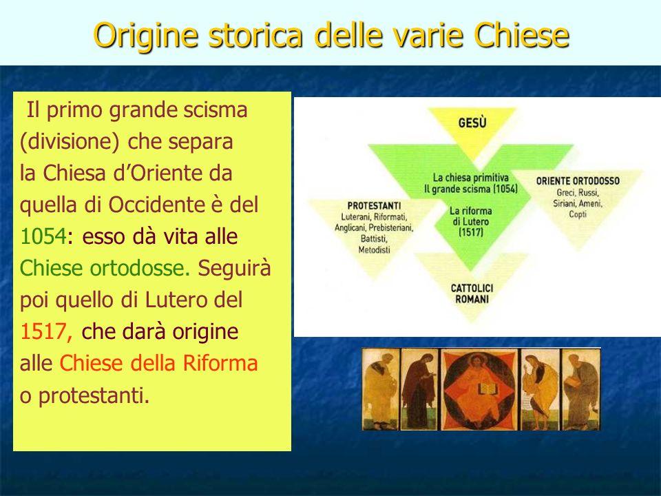 Origine storica delle varie Chiese
