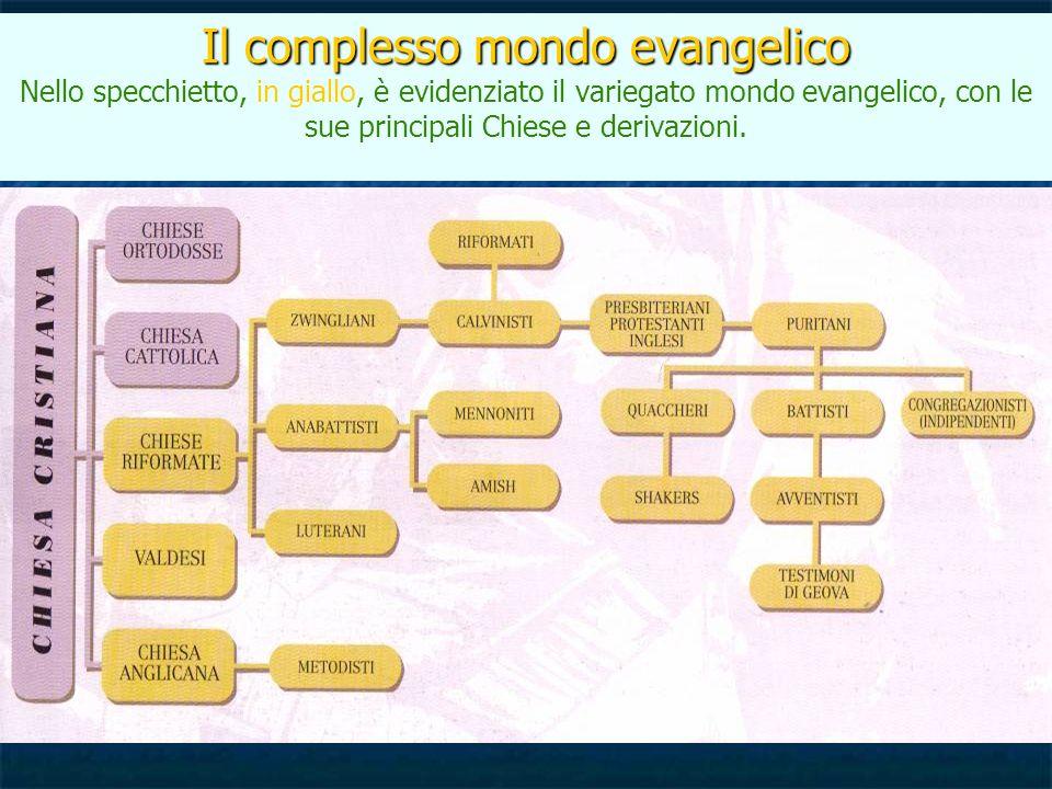 Il complesso mondo evangelico Nello specchietto, in giallo, è evidenziato il variegato mondo evangelico, con le sue principali Chiese e derivazioni.