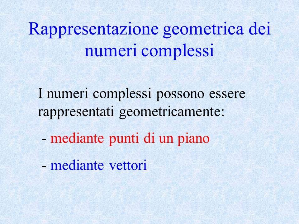 Rappresentazione geometrica dei numeri complessi