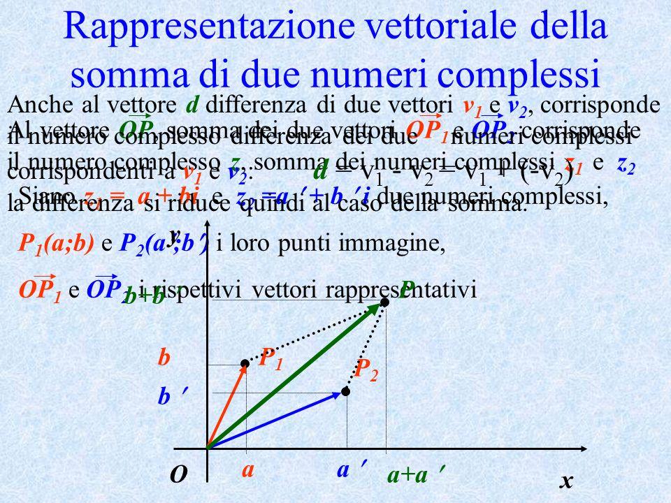 Rappresentazione vettoriale della somma di due numeri complessi