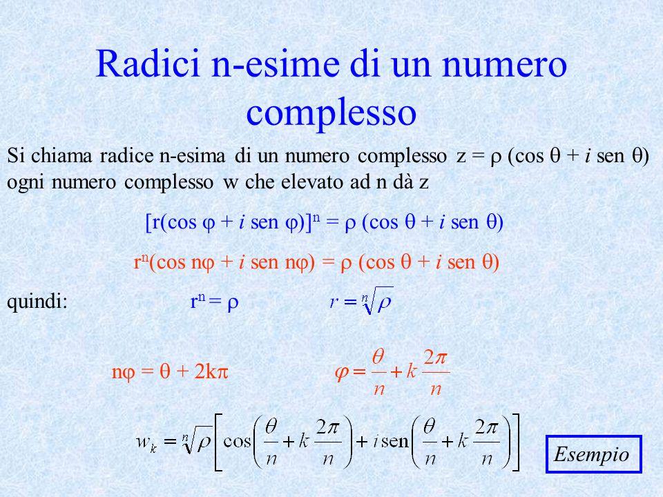 Radici n-esime di un numero complesso